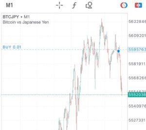 MT5_chart